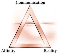 Scientology: The Magic Triangle